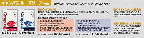 コクヨキャンパスルーズリーフさらさら書けるA4A罫100枚ノ-816AEN