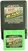 Official 6.4 Volt 500 mAH Lithium Ion RC Chargers Rechargeable Battery Pack and Charger Included | RC Chargers