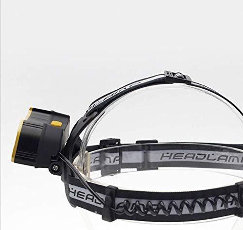 Batman multi-lumière nuit pêche phares camping en plein air éblouissement imperméable recherche longue distance recherche USB chargeur casque lampe de poche 5 lumières
