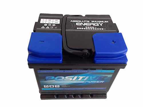 Batería de coche 45ah