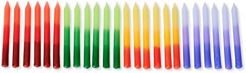 Papyrus Birthday Candles Ombr 24 Count product image