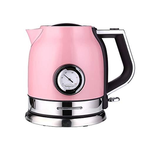 GTJXEY Edelstahl-Wasserkocher mit einem Thermometer, einem Retro-Stil Wasserkocher, 1.7L, Auto Shut-Off und Trockengehschutz 220V,Rosa