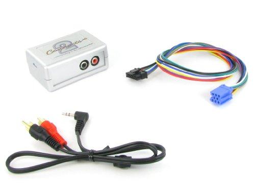 T1 Audio T1-CTVVGX001 - Aux Adaptateur pour VW Tout Modeles Matsushita, Grundig, Blaupunkt, Philips. Cet Adaptateur d'entrée Auxiliaire permet une Connexion Transparente d'une Source Audio Externe à votre Autoradio d'origine Monté.