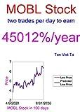 Price-Forecasting Models for MobileIron, Inc. MOBL Stock (NASDAQ Composite Components Book 1827) (English Edition)