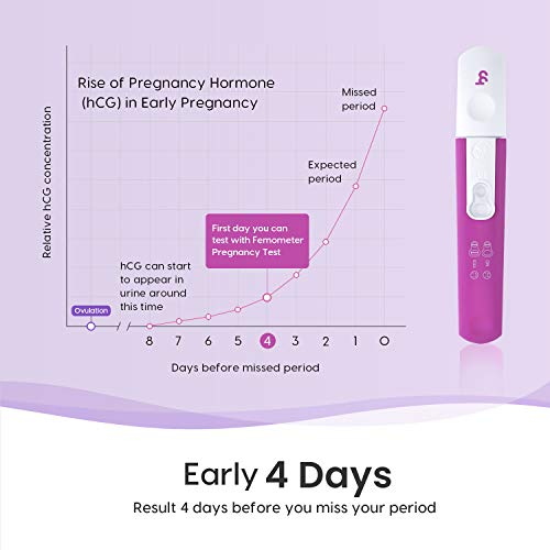 Femometer-Pregnancy-Tests-Reliable-and-Quick-Early-Result-Detection-of-Pregnancy-Early-Pregnancy-Tests-Pregnancy-Test-Kit-3-Count