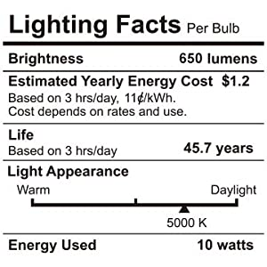 """TORCHSTAR 10W 4"""" Ultra-Thin Recessed Ceiling Light with Junction Box, 5000K Daylight Wafer Light, Dimmable Downlight, 650lm 80W Equivalent ETL and Energy Star Certified, Pack of 6"""