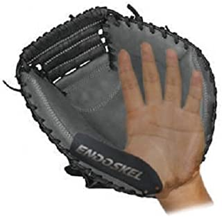 Endoskel Baseball Catchers Thumb Guard: Right Hand Thrower or Left Hand Thrower. Made with High Grade Aircraft Aluminum & Xtreme Impact Protection Foam Technology