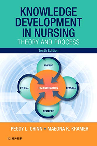 Download Knowledge Development in Nursing: Theory and Process, 10e 0323530613