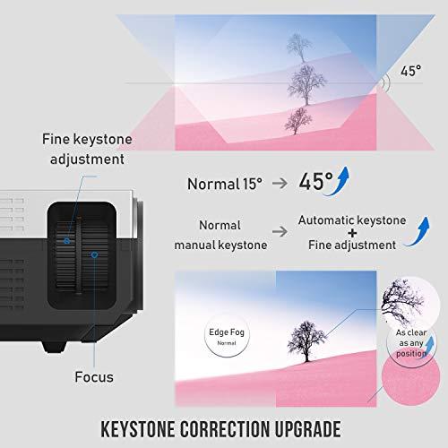 Proyector Full HD, Beamerking LED Proyector 1080P Resolución ...