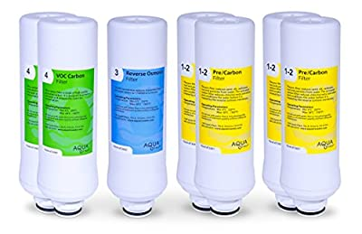 AQUA TRU 2 Year Combo Pack - Includes 4 Pre-Filters, 2 Carbon Filters and 1 RO Filter, Countertop Reverse Osmosis Water Purification System