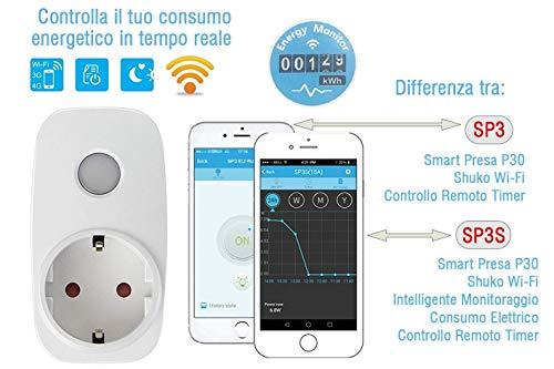 Broadlink sp3s WiFi Smart Plug con seguimiento consumo smartlan Socket WLAN (con indicador de consumo y control APP) temporizador mando Socket Power Automation Conmutador para iPhone y Android