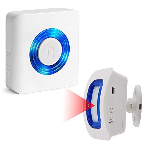 Evernavy Motion Sensor Alarm System