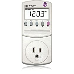 The 10 Best Home Electricity Monitors