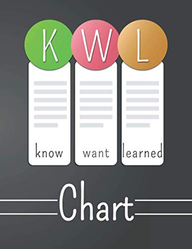 KWL Chart: ( Know, Want To Know, Learned ) Graphic Organizer | Learning Chart For Kids & Teens | Large 8.5''x11'' Inches