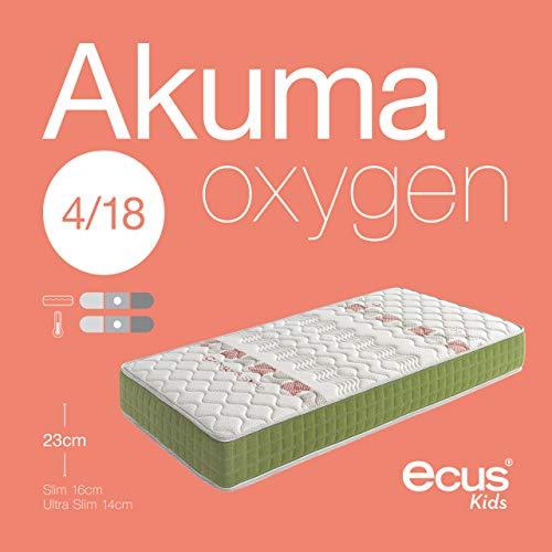 Ecus Kids - El colchón de niños Akuma Oxigen, 190x090