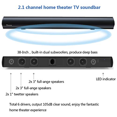 2.1 Channel Bluetooth Sound Bar with Built-in Dual Subwoofer Wohome TV Soundbar 38-Inch 80W 6 Drivers 105dB Remote Control AUX Optical ARC Inputs Model S29