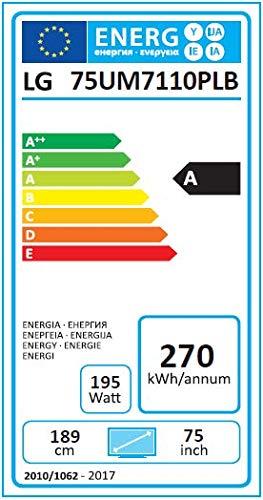 Eficiencia energética LG: 75UM7110PLB