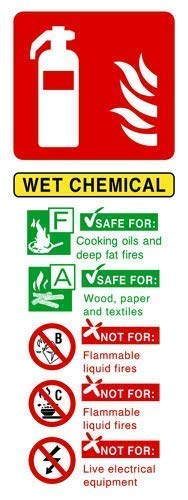 Wet Chemical Fire Extinguisher Sign Stickers Lable Funny Decal Warning Sign 300X100mm Mural Wall Art Funny Decal Sticker for Living Room Bedroom Kitchen Home Decor