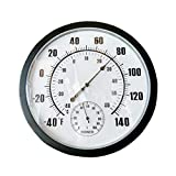 Guangcailun Thermometer Indoor 25cm Patio Large Wall Thermometer Large <span class='highlight'><span class='highlight'>Sn</span></span> Hygrometer Temperature Humidity Meter