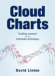 nison steve japanese candlestick charting techniques 2nd edition pdf