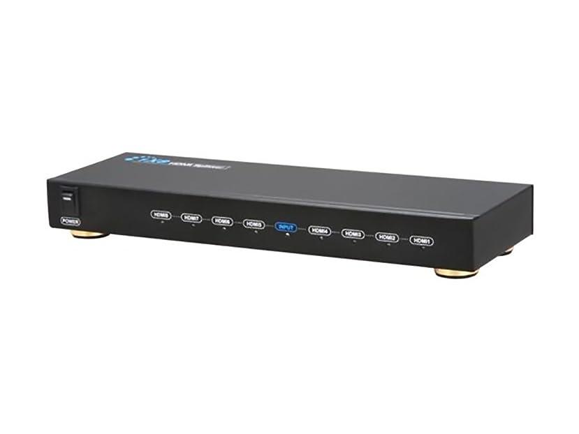 BYTECC HMSP108 1 x 8 HDMI Splitter