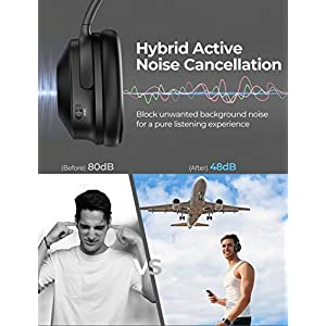 Mpow H12 Noise Cancelling Headphones Bluetooth, Wireless/Wired Headphones Over Ear with Microphone, Hi-Fi Deep Bass, Memory-Protein Earmuffs, 30H Playtime for TV, Travel, Online Class, Home Office