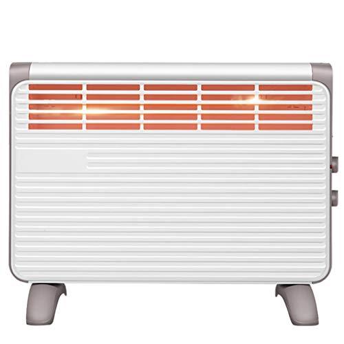 Aidasone elektrische kachel verwarming met thermostaat - convectieverwarming - radiatoren - 3 warmtestanden 600/1300/1900 W - vorstbewakingsfunctie - beveiliging tegen oververhitting - snelverwarmer - stil