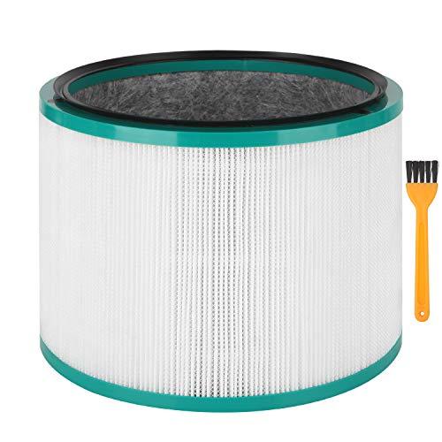 Catálogo para Comprar On-line Accesorios y repuestos para purificadores de aire - solo los mejores. 1