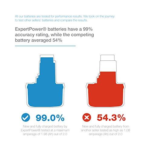 2 Pack ExpertPower 12v 2000mAh NiCd Battery for Dewalt DC9071 DW9072 DW9071 DE9075 DE9074 DE9072 DE9071 DE9037 397745-01 152250-27