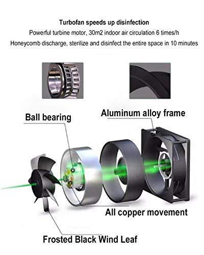 Ozone Generator Purificadores de aire