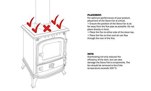 Ventilador de aire caliente de Lincsfire, 4 láminas, respetuoso con el medio ambiente, para madera, estufas de leña…