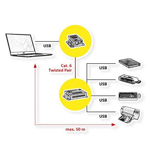 ROLINE USB 2.0 Verlängerung über RJ45, 4x USB, max. 50m
