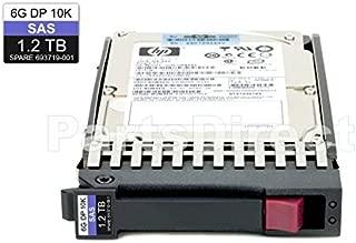 HP 693648-B21 - 693648-B21 HP 1.2TB 10K 6G SFF SAS HARD DRIVE