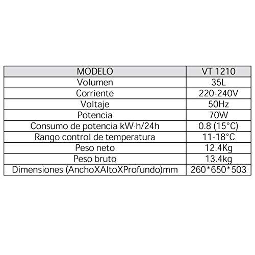 Orbegozo VT 1210