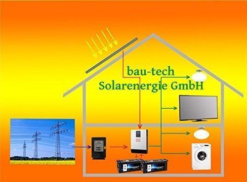 500 Watt Hybrid Inselanlage mit Netzumschaltung, Solaranlagen Set Garten Camping von bau-tech Solarenergie GmbH