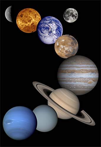 New Horizon Aviation, LLC NASA Planets Portrait Hi Gloss Poster Fine Art...