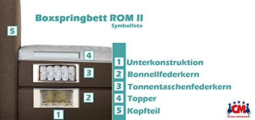 Boxspringbett ROM II Braun Stoff Handarbeit kaufen  Bild 1*