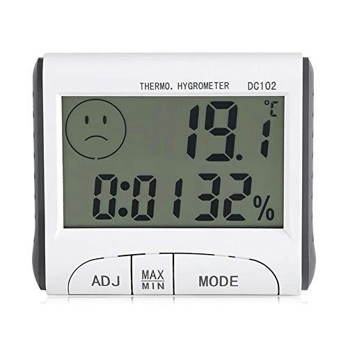 JUAN Indoor hygrometer thermometer, digitale lcd-thermometer, hygrometer, met magnetische standplaats min/max-weergave - voor kleuterschool thuis kantoor