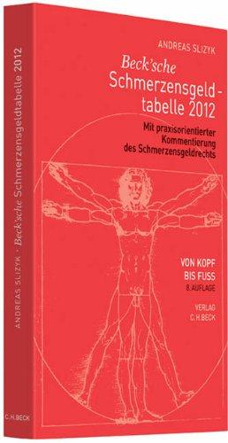 Beck'sche Schmerzensgeld-Tabelle 2012: Von Kopf bis Fuß