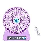 YAOHEHUA Mini Ventilatore Personale Portatile Ventilatore USB Regolabile a 3 velocità con Luce LED per Home Office Desk Cooler Ventilatore Raffreddatore ad Aria Estivo