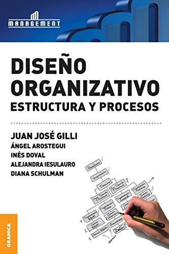 Diseño Organizativo: Estructura y procesos