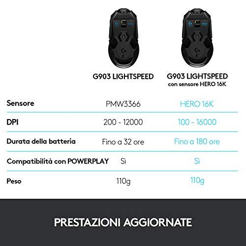 Logitech G903 Lightspeed - sensore