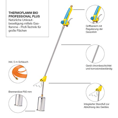 GLORIA Thermoflamm BIO Professional PLUS - 3