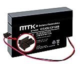 MTK+ Solarrollladen Akku ersetzt Vision CP1208