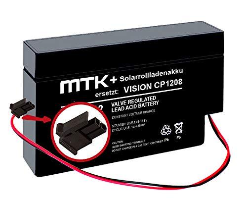 MTK+ Solarrollladen Akku ersetzt Vision CP1208 / 12V 0,8Ah Molex, vor Versand geladen und geprüft