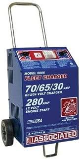 Battery Charger 6/12/24V 75/65/30Amp 455Amp B