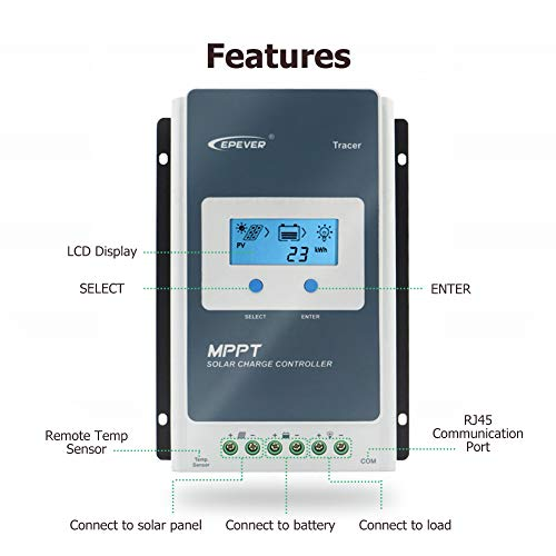 EPEVER 40A MPPT Solar Charge Controller 12/24V DC Automatically Identifying System Voltage with MT50 Remote Meter & Temperature Sensor RTS & RS485 Cable