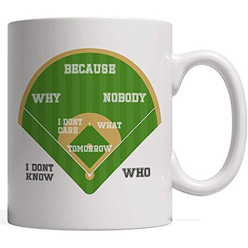 Egoa Kaffeetasse Wer ist zuerst da? Baseball Diamond Fielding Card Mug Krug, Catcher, Teig oder Schiedsrichter!
