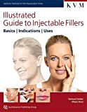 Illustrated Guide to Injectable Fillers: Basics, Indications, Uses
