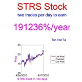 Price-Forecasting Models for Stratus Properties, Inc. STRS Stock (Tim Cook Book 2) (English Edition)
